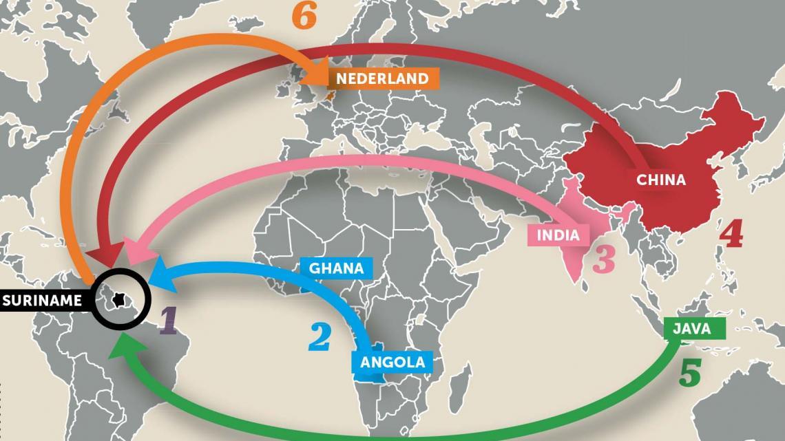 Dit kaartje laat zien uit welke landen er mensen naar Suriname zijn gekomen.