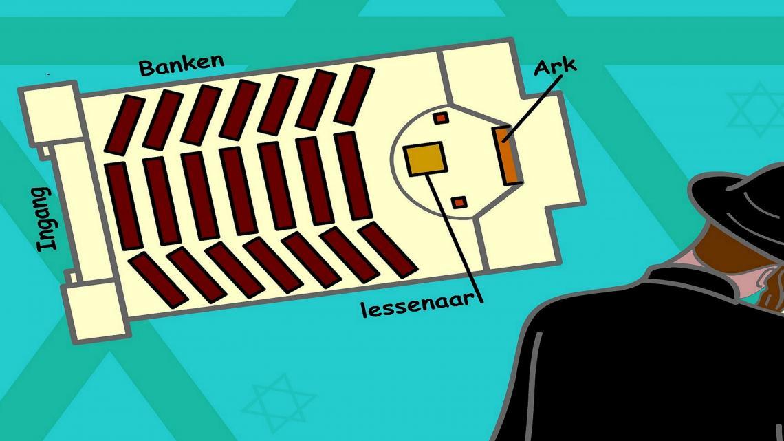 Plattegrond synagoge